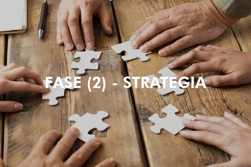 CREMONAIMPRESA, Fase 2: Strategia